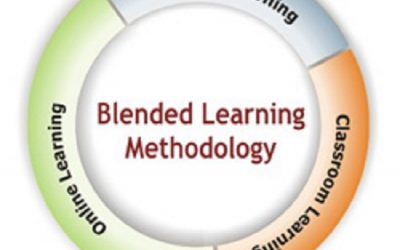 Unicusano e la blended learning methodology