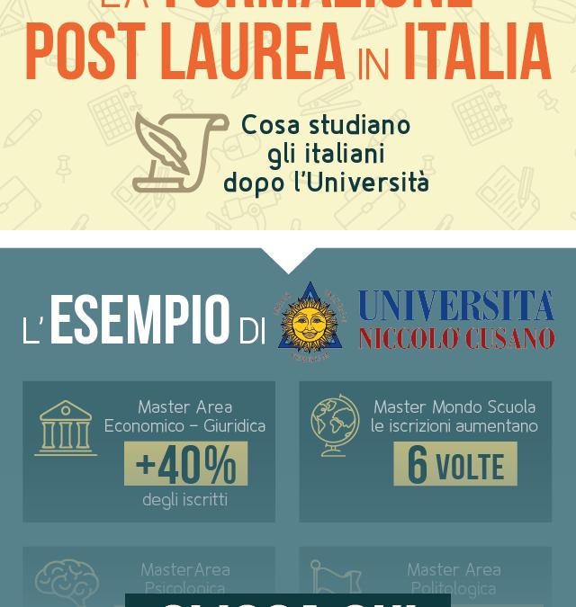 Formazione Post-laurea in Italia: la nuova infografica Unicusano!
